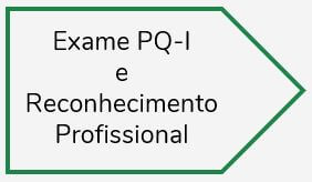 exame pq i e reconhecimento