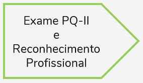 exame pq ii e reconhecimento